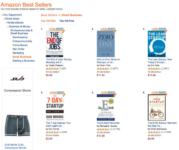 Amazon Best Sellers in Small Business