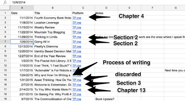 Publishing_Schedule_Google_Sheets